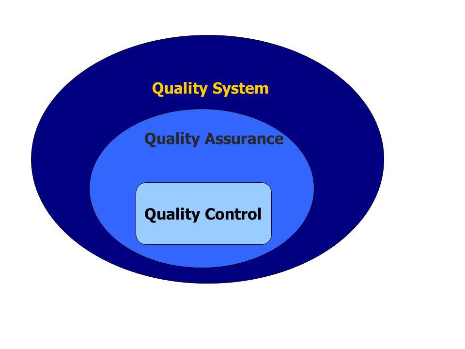 Quality System Quality Assurance Quality Control