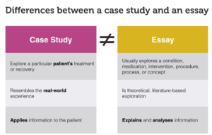Difference between a case study and essay