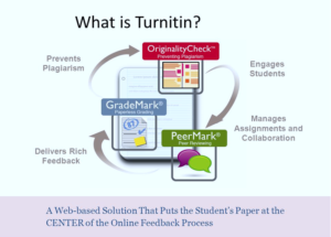 What is Turnitin checker
