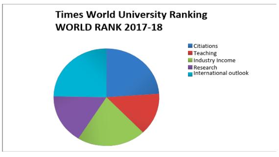 Monash university world rank