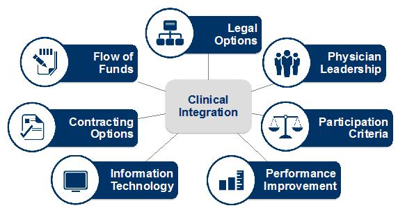 NRSG370 Clinical Integration Case Study Assessment Answer