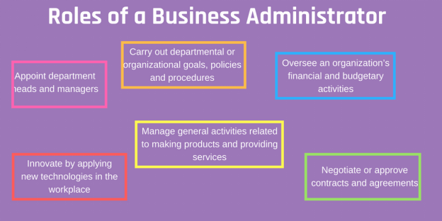 roles of a business administrator