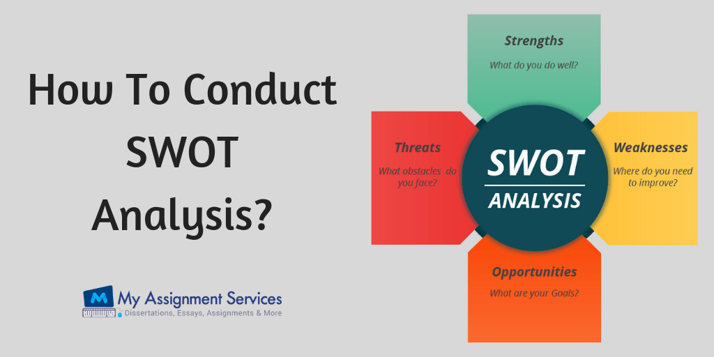 How to Do a SWOT Analysis?
