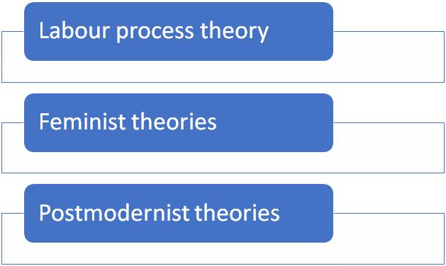 emplotyer theory