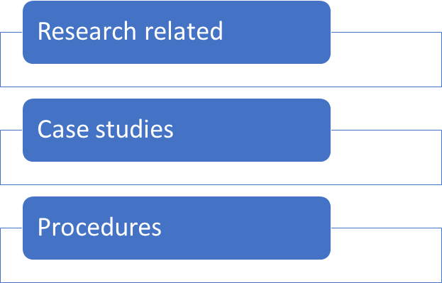 categories of dissertation topics