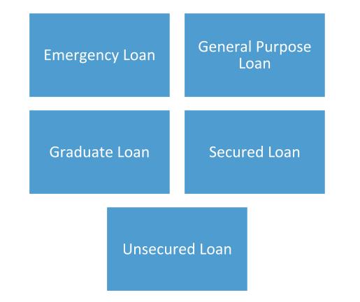 Types of loan