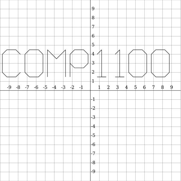 COMP1100
