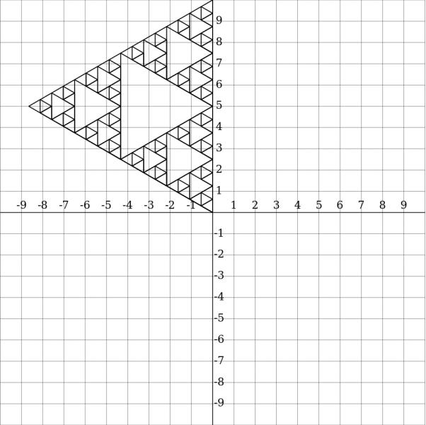 Sierpinski's Triangle