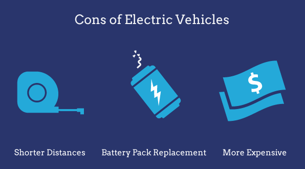 Cons of electric vehicle