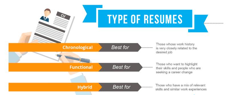 types of resume