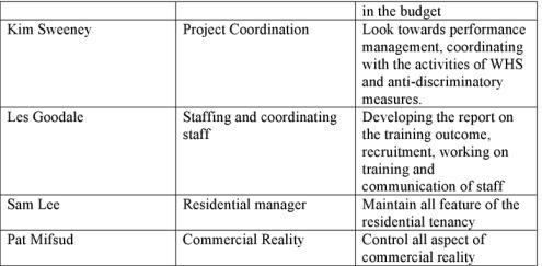 Activities of WHS