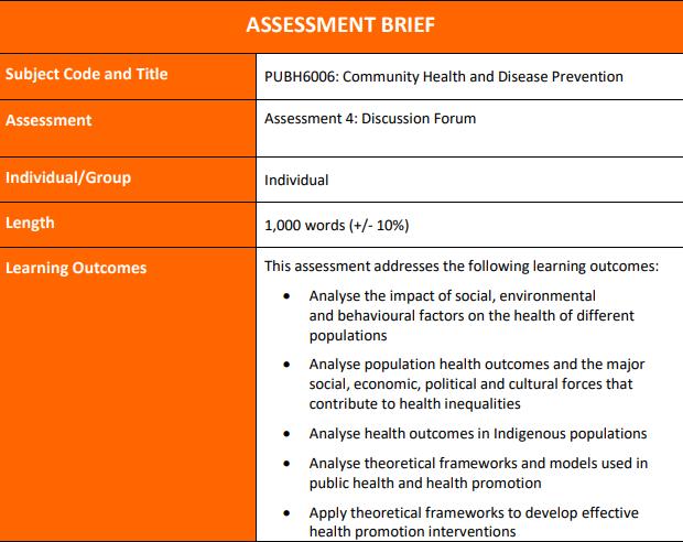 PUBH6006 Assessment 4_ Discussion forum