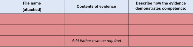 Nursing evidences