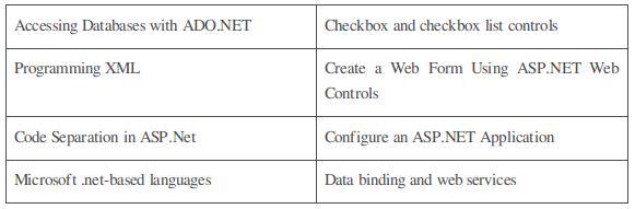 .Net Assignment Help