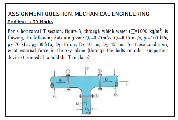 Mechanical Engineering Assignment Help @25% OFF by Mechanical Experts