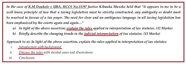 Assignments on Statutory Interpretation