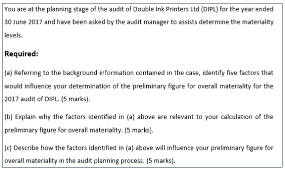 Auditing Assignment Question