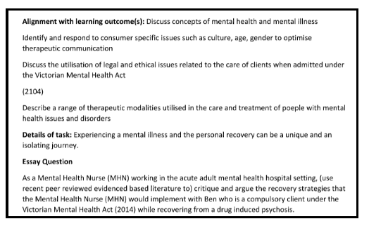 Behavioural Health Nursing Assignment Sample - Drug Induced psychosis
