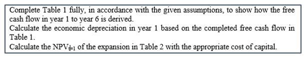 Corporate Finance assignment questions