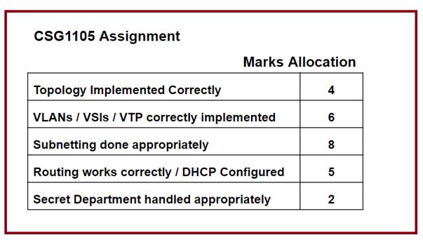 CSG 1105 Assignment