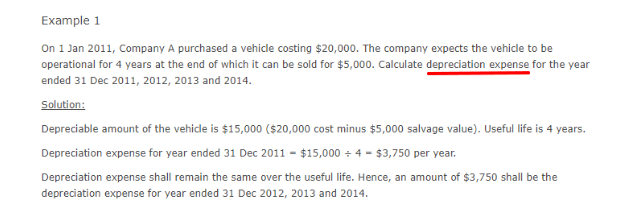 depreciable amount of the vehicle Assignment question