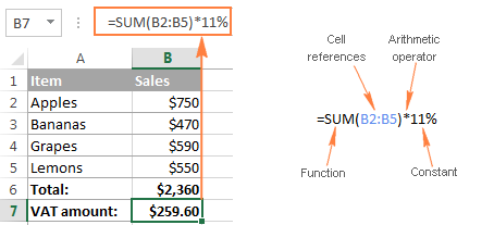 Elements of MS Excel Formula