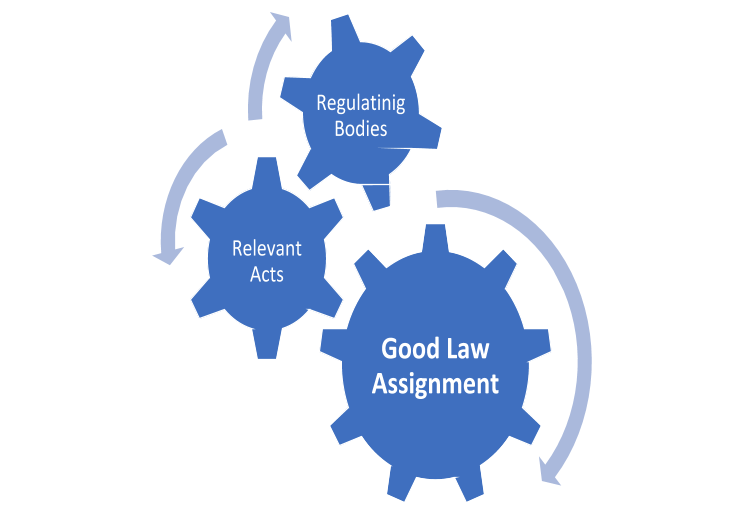 Employment Law Assignment Format