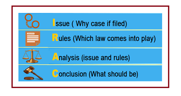 Formats Used in Law Assignment