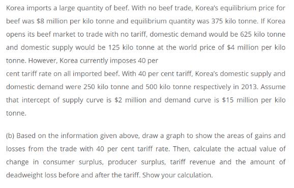国际贸易限制:进口关税