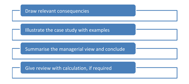 managerial economics assignment format