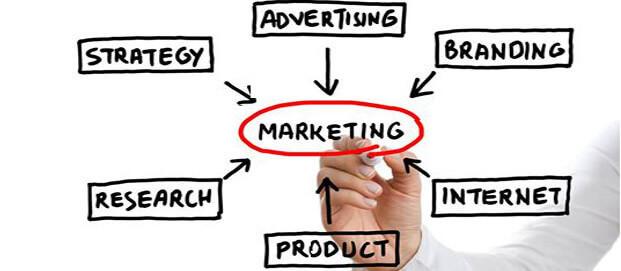 营销任务帮助