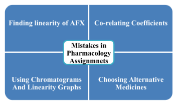 Mistakes during Pharmacology Assignment Writing