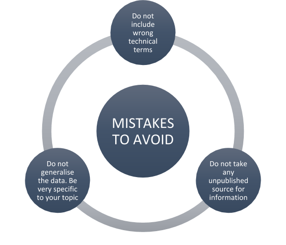 Mistakes to Avoid While Writing the Public Health Research Proposal