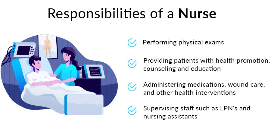 nursing assignment help services