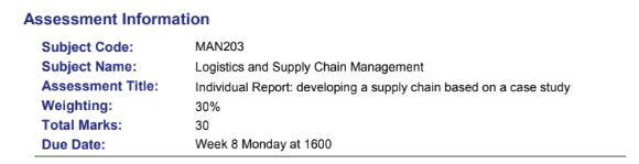Supply Chain management Assignment Example