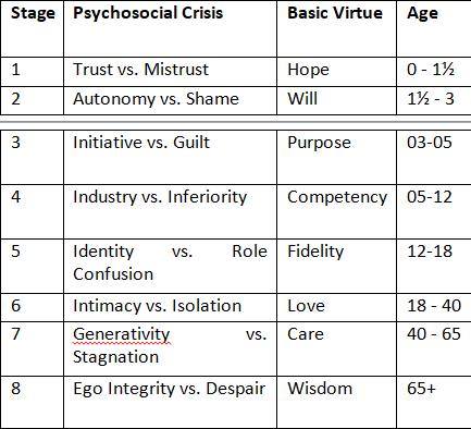 mental health assessment sample