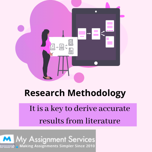 Qualitative Research Methods For Public Health Assignment Solution