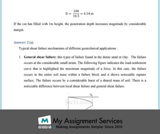 Ceramic Engineering Assignment Solution