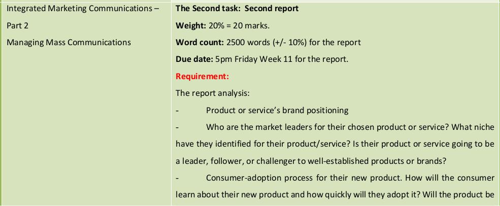 Marketing Report Help