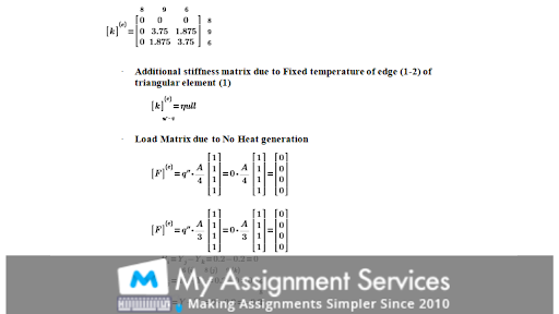 Element Analysis Assignment Sample