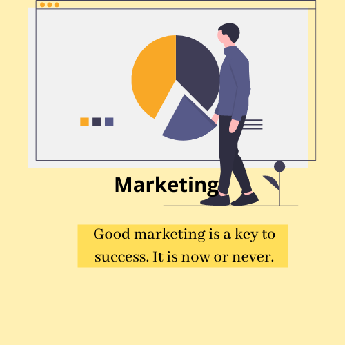 Marketing Metrics Assignment