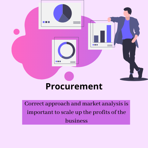 Procurement Management Assignment Solution