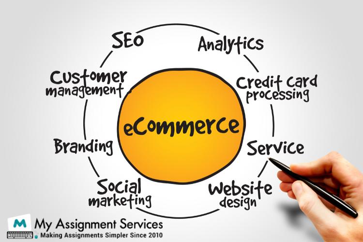 Business Marketing Assignment Help