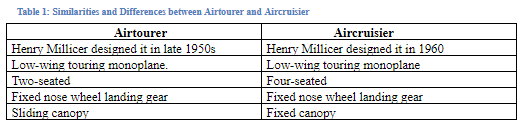 a table stating the differences and similarities between airtourer and aircruisier