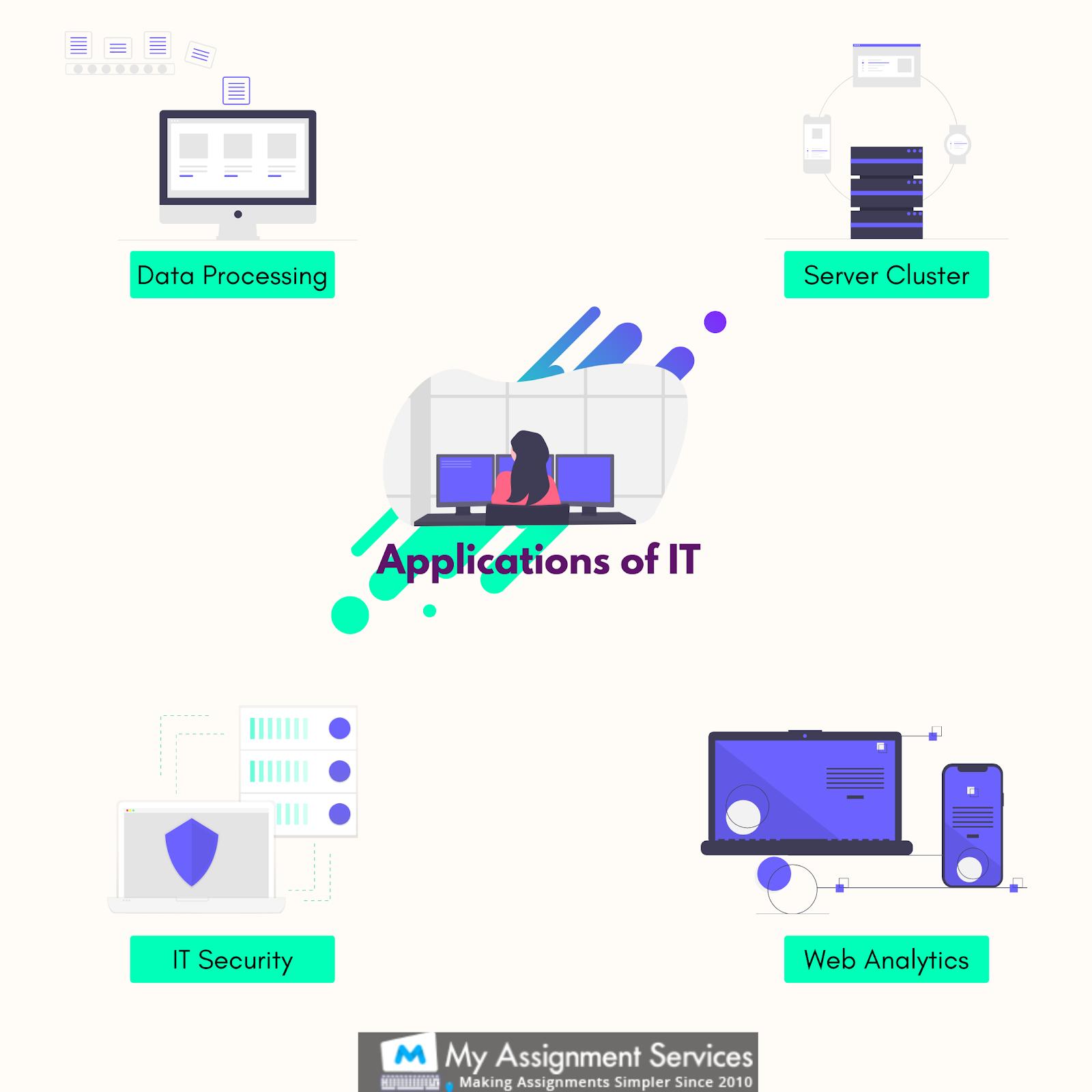 Online IT homework help