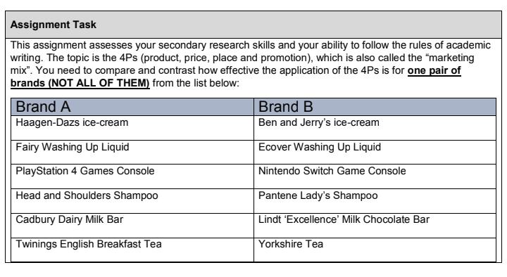 Marketing Mix Assignment Sample