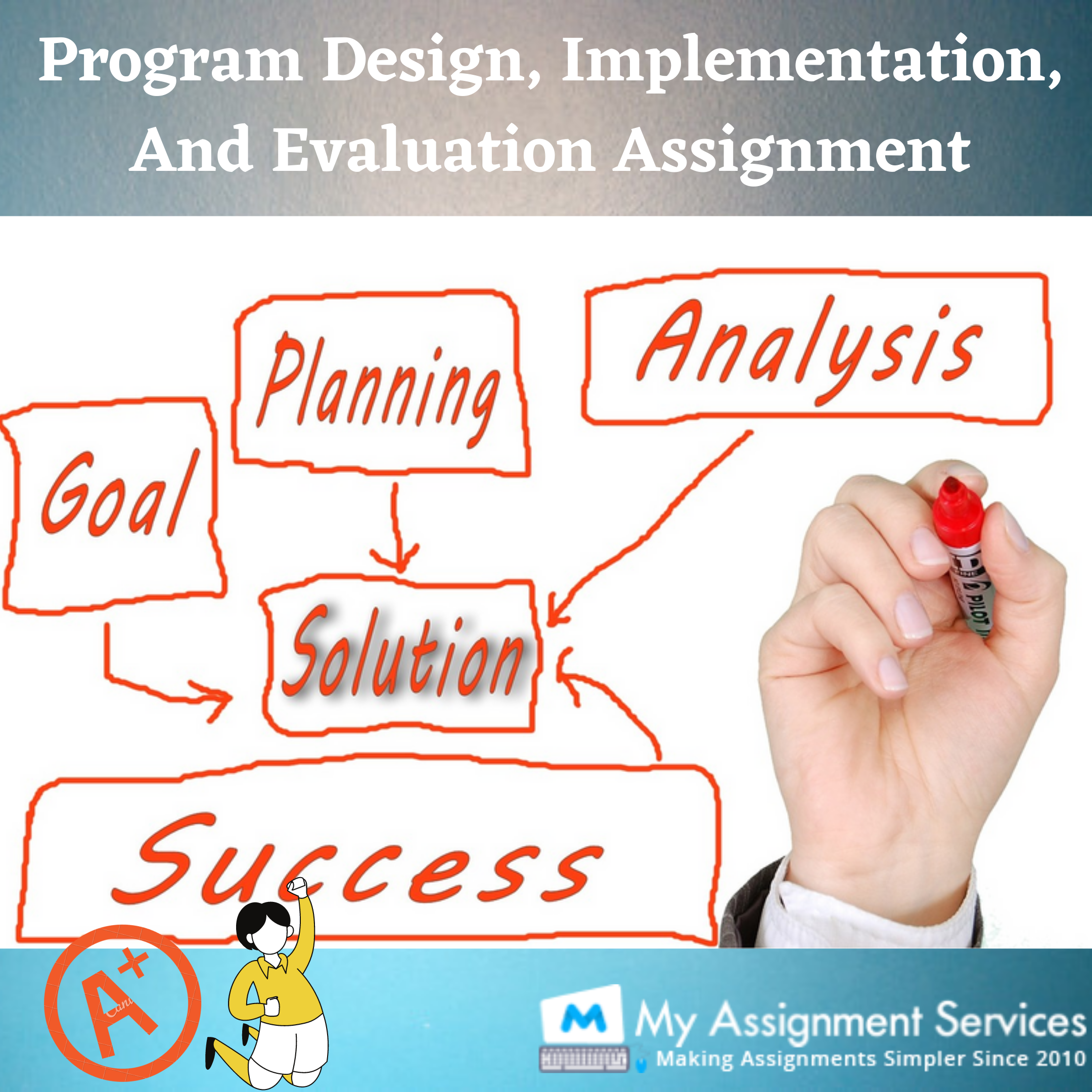 Program design, implementation, and evaluation assignment help experts