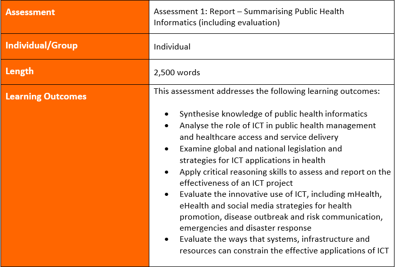 health informatics assignment task sample