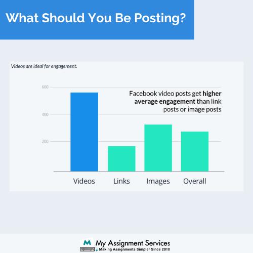 Identify The Right Social Media Platforms