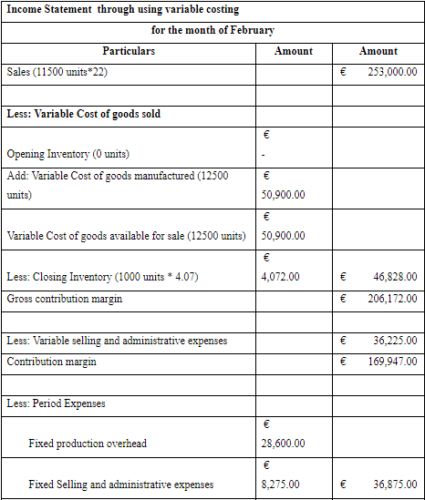 income statement through using variable costing for the month of February